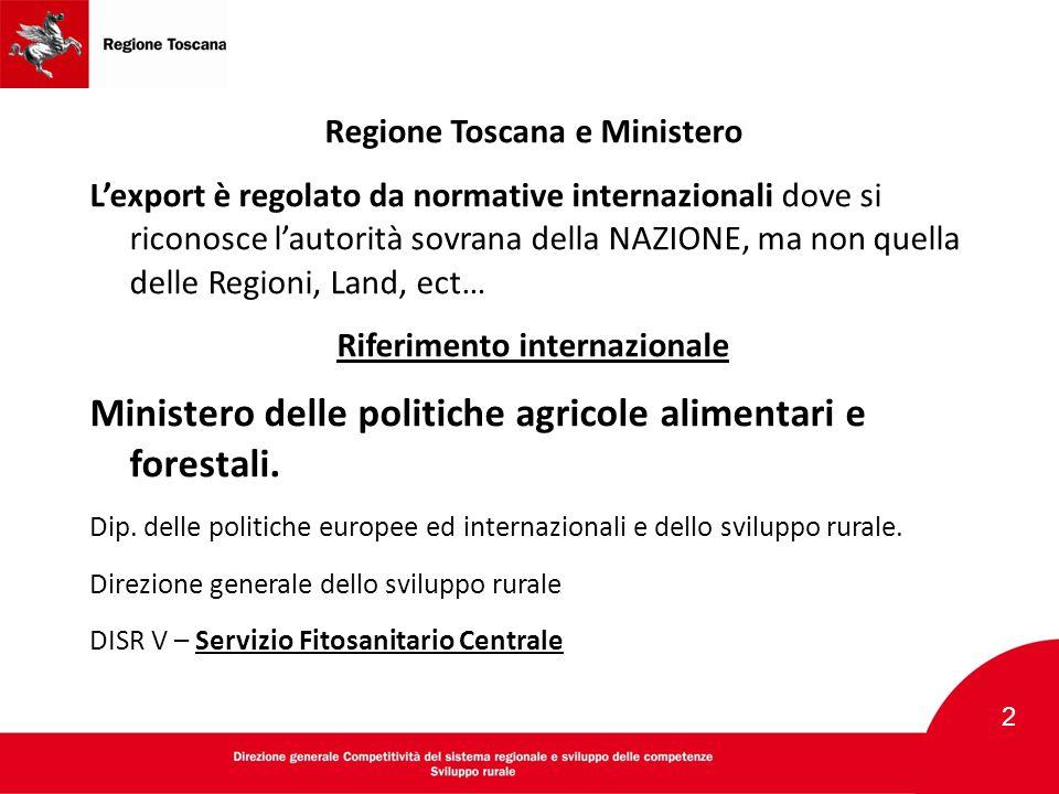 Regione Toscana e Ministero L'export è regolato da normative internazionali dove si riconosce l'autorità sovrana della NAZIONE, ma non quella delle Re