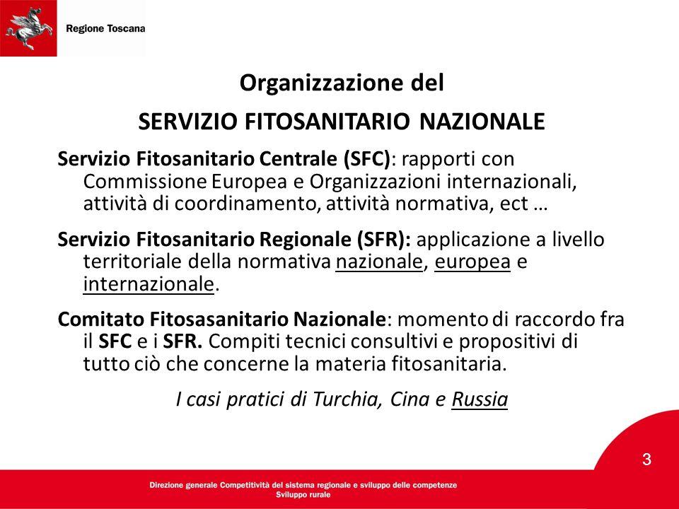 Organizzazione del SERVIZIO FITOSANITARIO NAZIONALE Servizio Fitosanitario Centrale (SFC): rapporti con Commissione Europea e Organizzazioni internazi