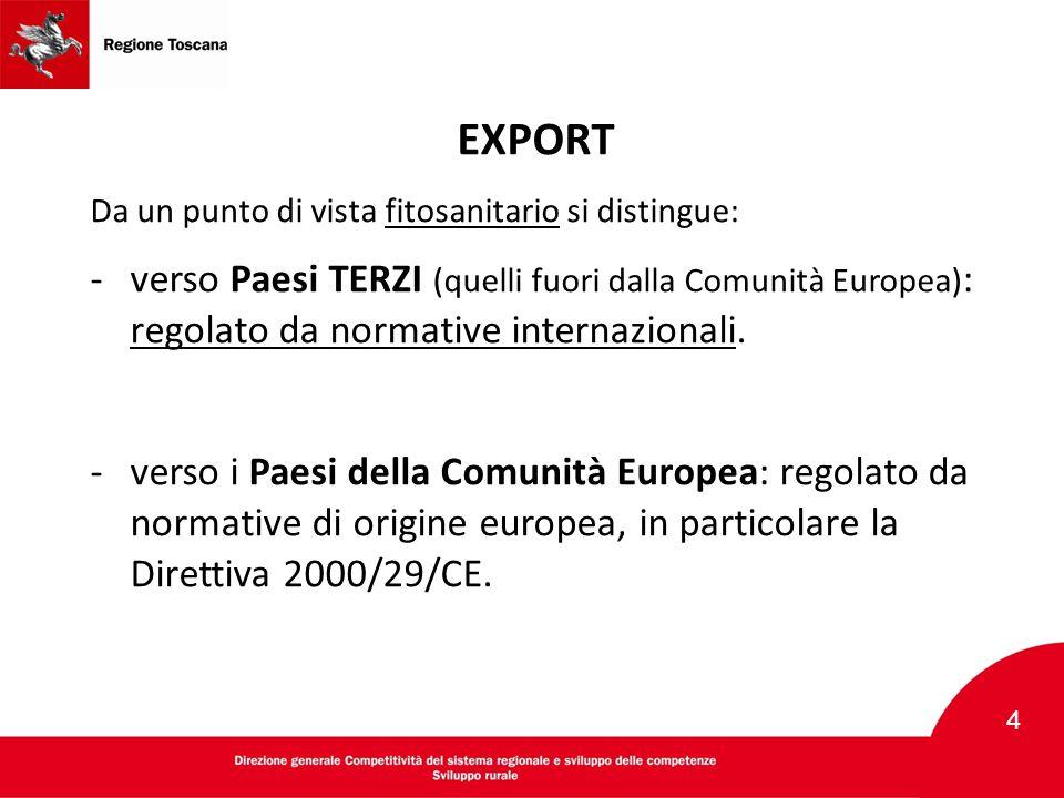 EXPORT Da un punto di vista fitosanitario si distingue: -verso Paesi TERZI (quelli fuori dalla Comunità Europea) : regolato da normative internazional