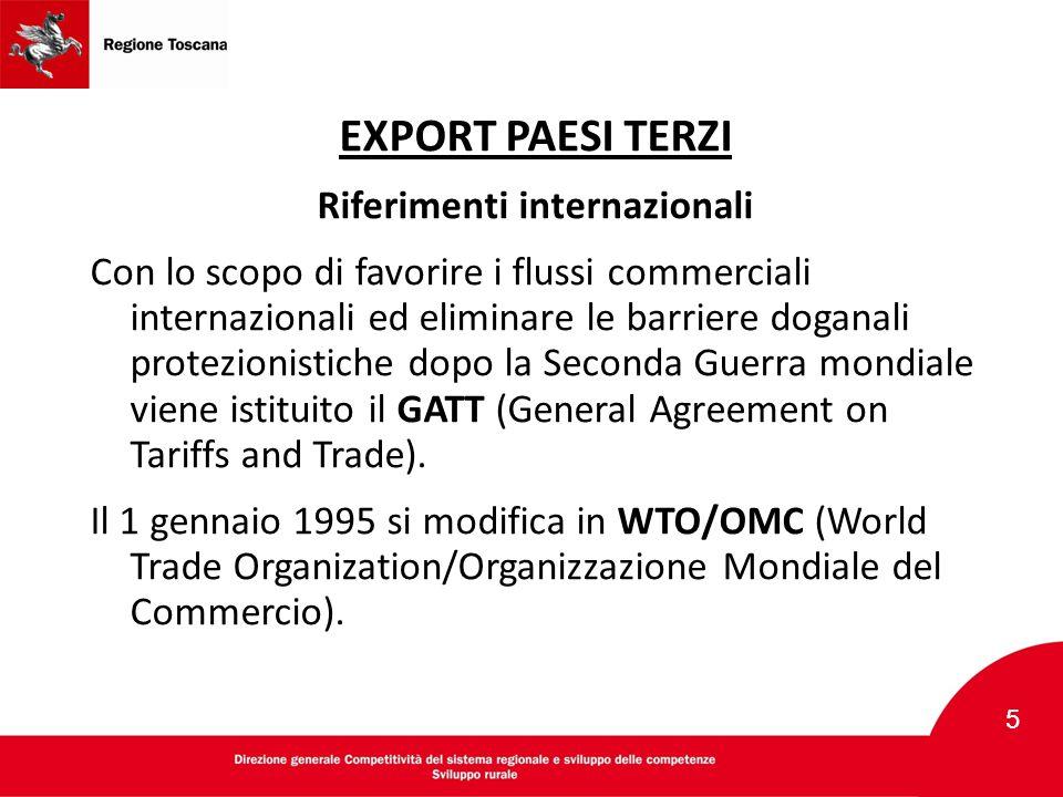 EXPORT PAESI TERZI Riferimenti internazionali Con lo scopo di favorire i flussi commerciali internazionali ed eliminare le barriere doganali protezion