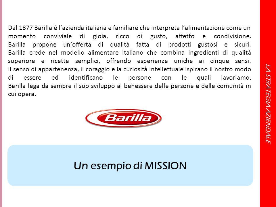 LA STRATEGIA AZIENDALE Dal 1877 Barilla è l'azienda italiana e familiare che interpreta l'alimentazione come un momento conviviale di gioia, ricco di