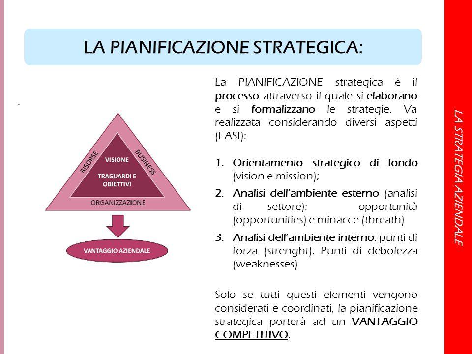 . LA PIANIFICAZIONE STRATEGICA: La PIANIFICAZIONE strategica è il processo attraverso il quale si elaborano e si formalizzano le strategie. Va realizz
