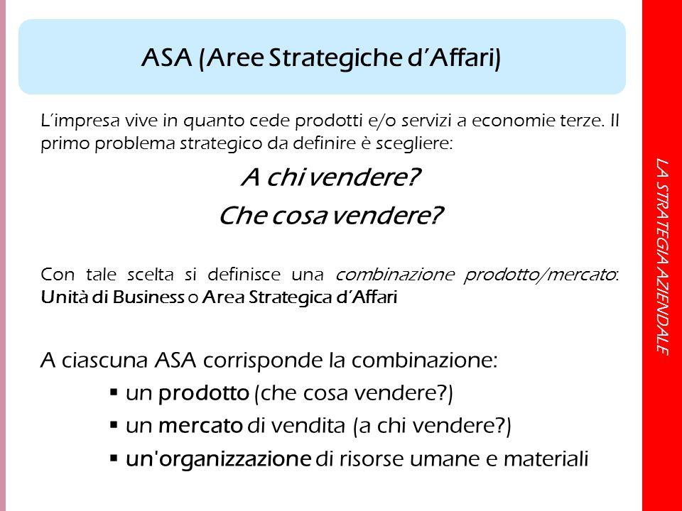 LA STRATEGIA AZIENDALE L'impresa vive in quanto cede prodotti e/o servizi a economie terze. Il primo problema strategico da definire è scegliere: A ch
