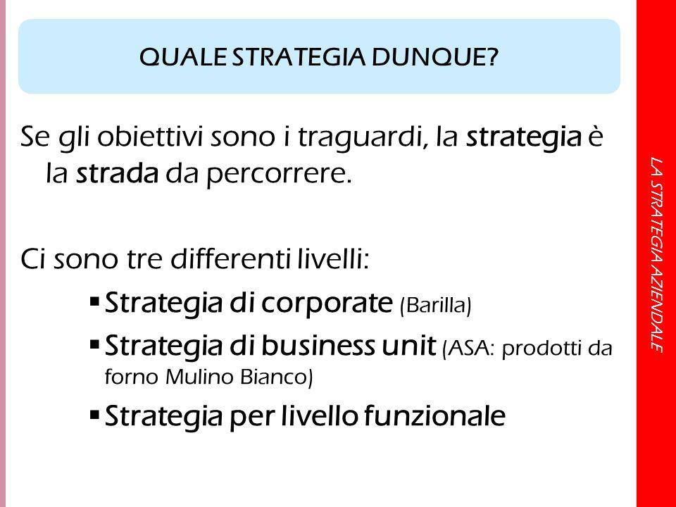 LA STRATEGIA AZIENDALE Se gli obiettivi sono i traguardi, la strategia è la strada da percorrere. Ci sono tre differenti livelli:  Strategia di corpo
