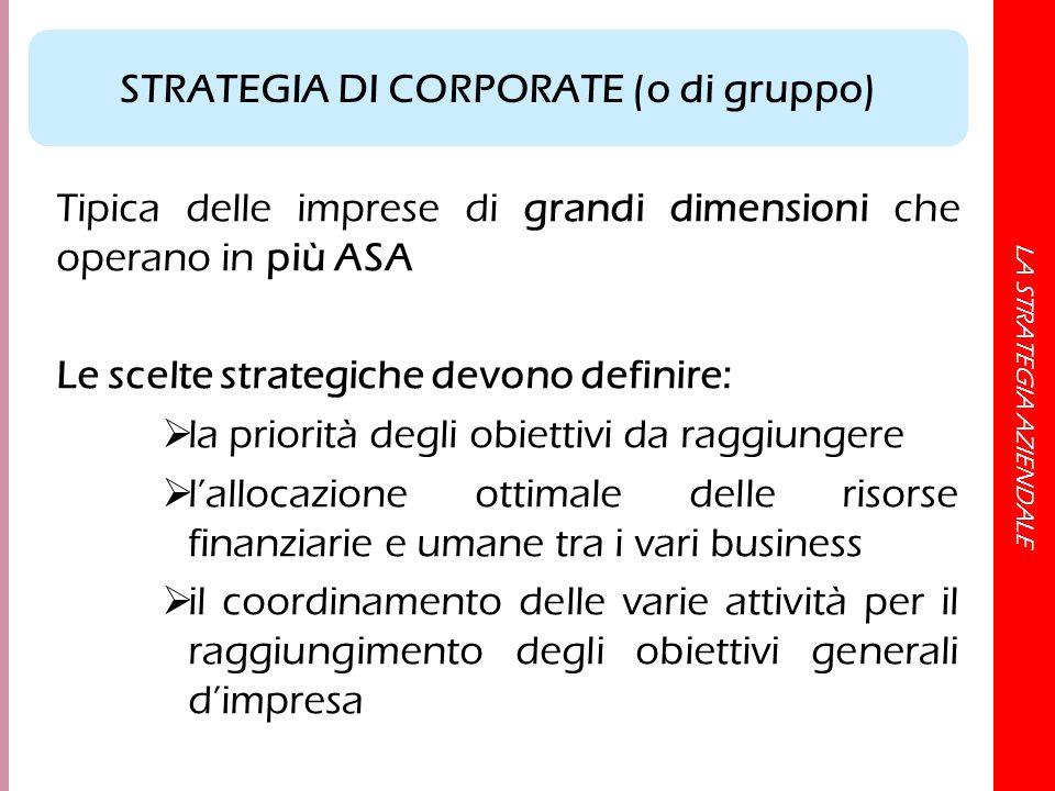 LA STRATEGIA AZIENDALE Tipica delle imprese di grandi dimensioni che operano in più ASA Le scelte strategiche devono definire:  la priorità degli obi