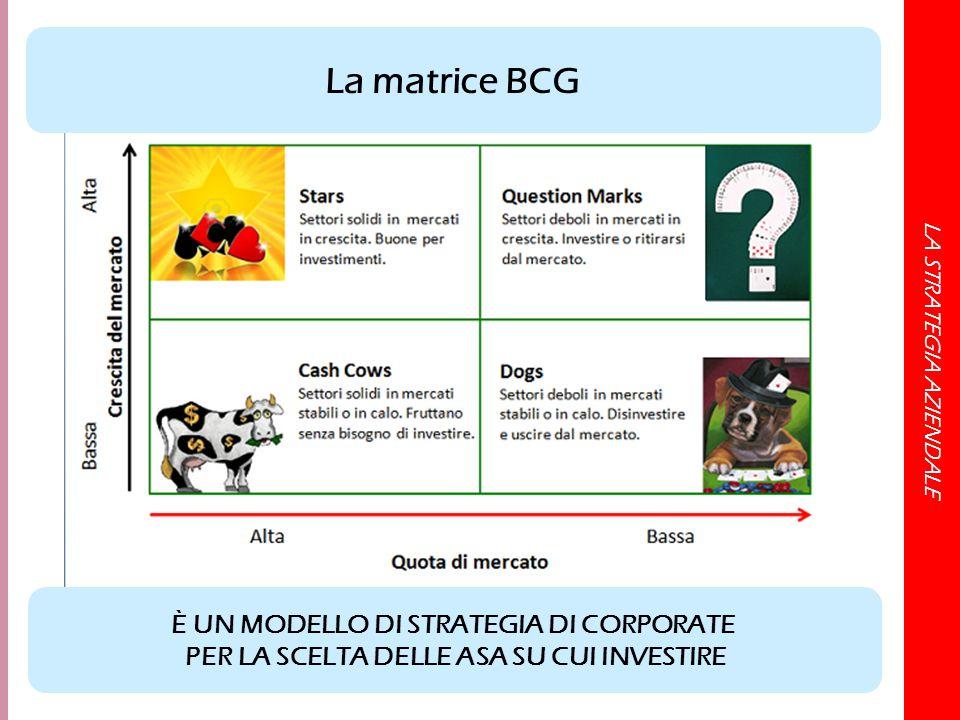 LA STRATEGIA AZIENDALE La matrice BCG È UN MODELLO DI STRATEGIA DI CORPORATE PER LA SCELTA DELLE ASA SU CUI INVESTIRE