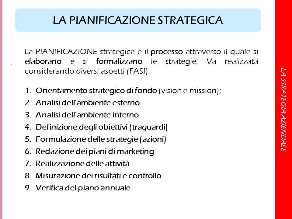 . LA STRATEGIA AZIENDALE LA PIANIFICAZIONE STRATEGICA La PIANIFICAZIONE strategica è il processo attraverso il quale si elaborano e si formalizzano le