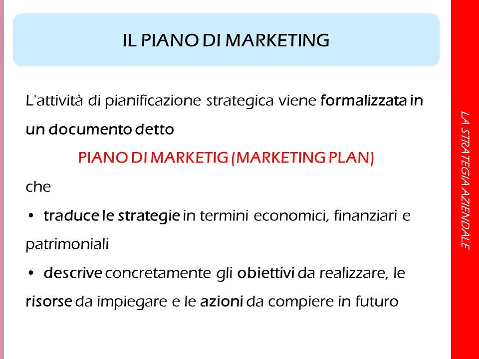 LA STRATEGIA AZIENDALE L'attività di pianificazione strategica viene formalizzata in un documento detto PIANO DI MARKETIG (MARKETING PLAN) che traduce