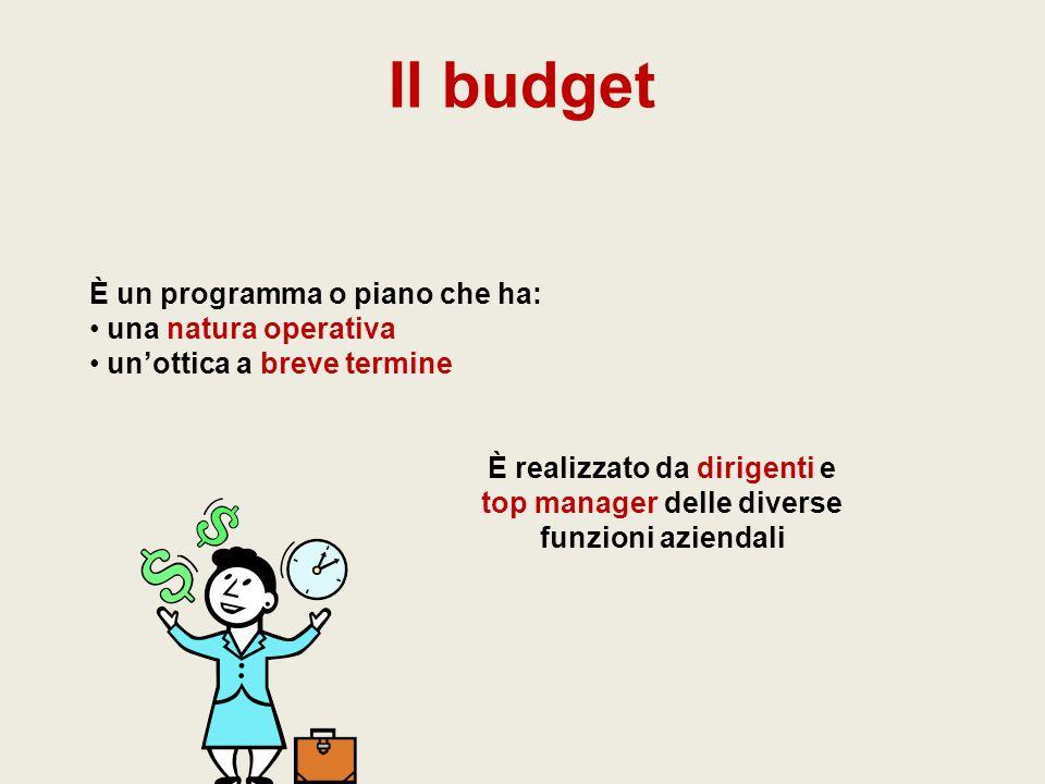 Il budget È realizzato da dirigenti e top manager delle diverse funzioni aziendali È un programma o piano che ha: una natura operativa un'ottica a bre