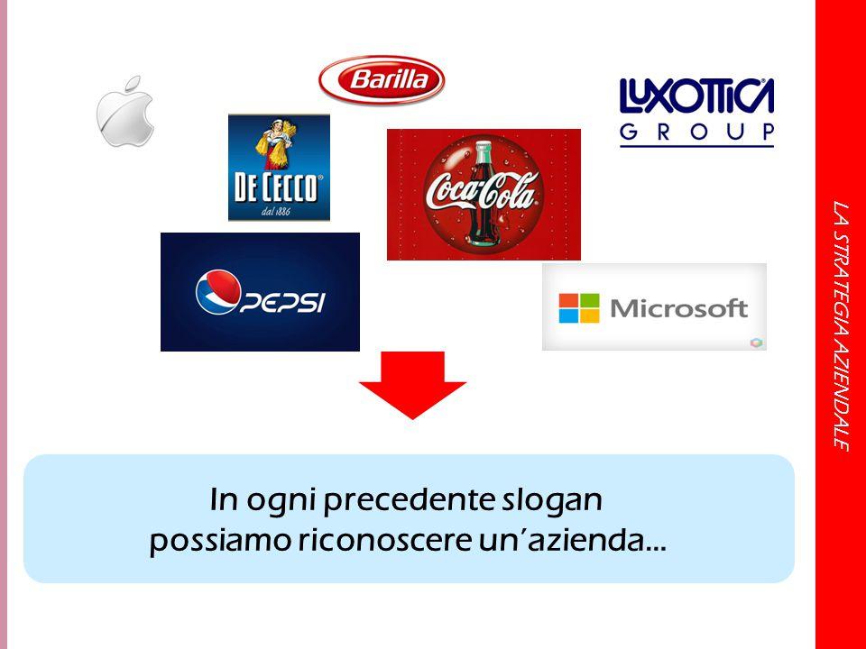 In ogni precedente slogan possiamo riconoscere un'azienda…