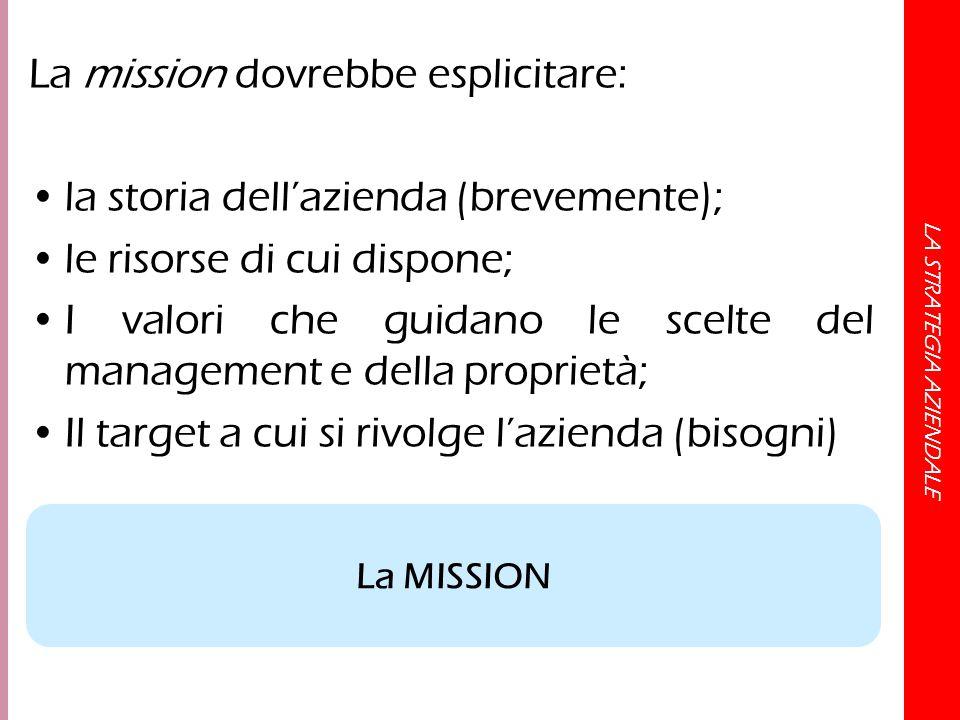 LA STRATEGIA AZIENDALE La mission dovrebbe esplicitare: la storia dell'azienda (brevemente); le risorse di cui dispone; I valori che guidano le scelte
