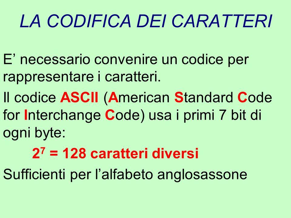 LA CODIFICA DEI CARATTERI E' necessario convenire un codice per rappresentare i caratteri. Il codice ASCII (American Standard Code for Interchange Cod
