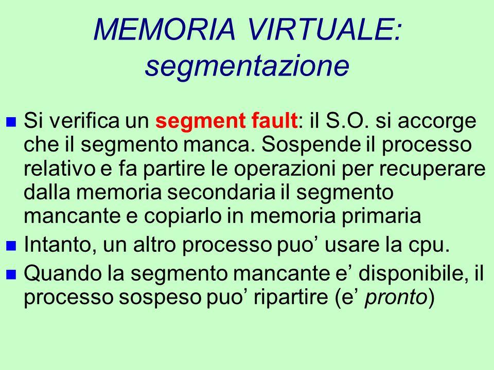 MEMORIA VIRTUALE: segmentazione n Si verifica un segment fault: il S.O. si accorge che il segmento manca. Sospende il processo relativo e fa partire l