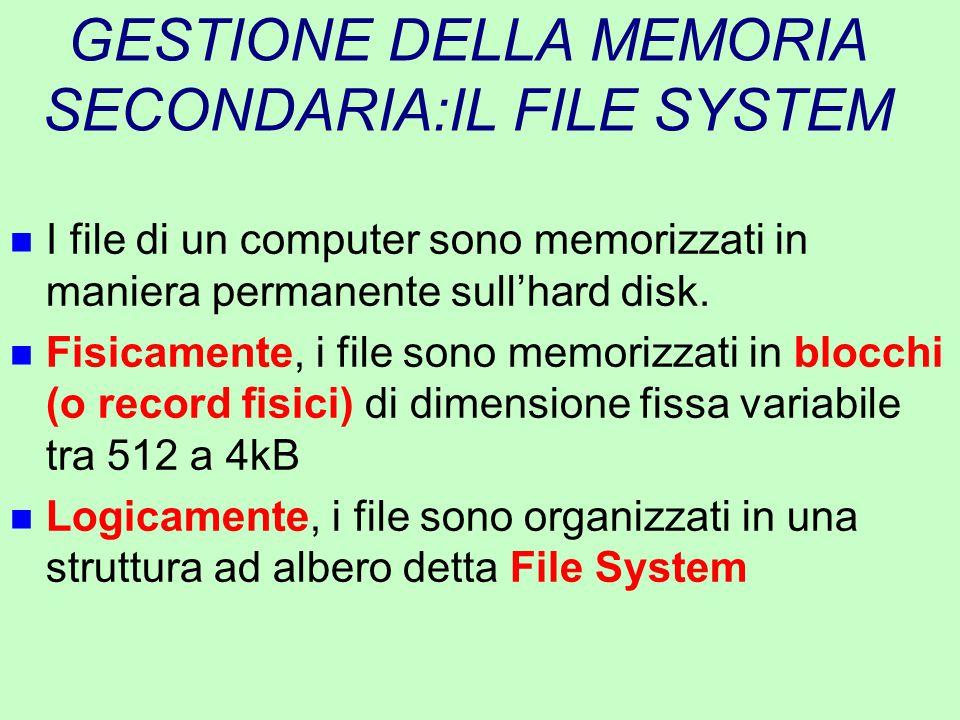GESTIONE DELLA MEMORIA SECONDARIA:IL FILE SYSTEM n I file di un computer sono memorizzati in maniera permanente sull'hard disk. n Fisicamente, i file