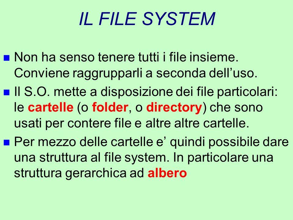 IL FILE SYSTEM n Non ha senso tenere tutti i file insieme. Conviene raggrupparli a seconda dell'uso. n Il S.O. mette a disposizione dei file particola