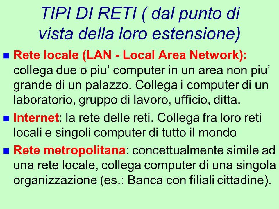 TIPI DI RETI (dal punto di vista della loro estensione) n Rete locale (LAN - Local Area Network): collega due o piu' computer in un area non piu' gran