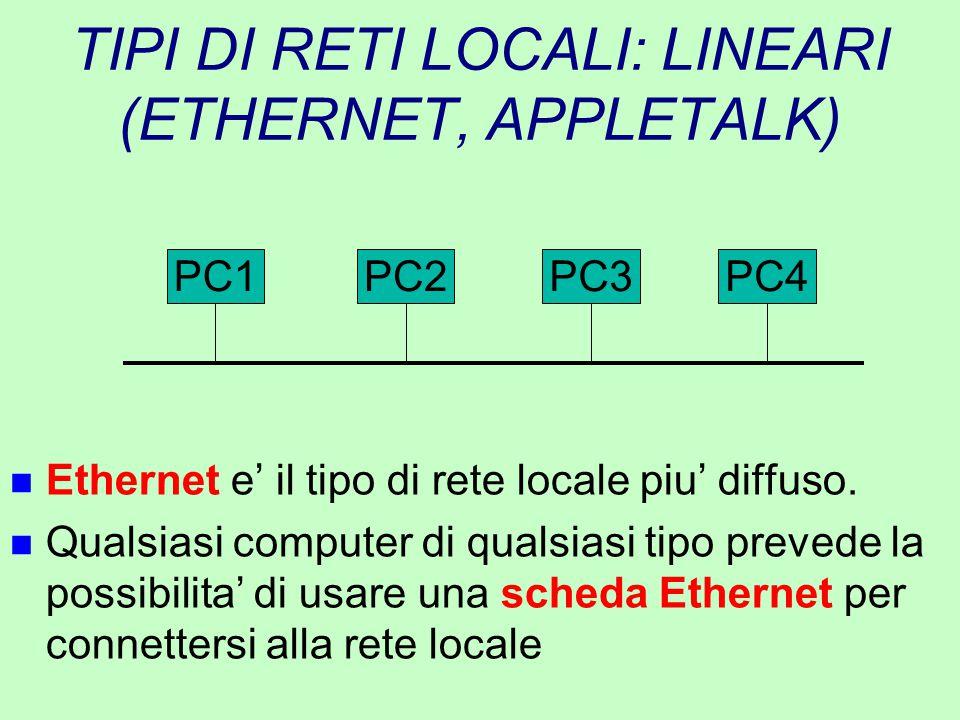 TIPI DI RETI LOCALI: LINEARI (ETHERNET, APPLETALK) n Ethernet e' il tipo di rete locale piu' diffuso. n Qualsiasi computer di qualsiasi tipo prevede l