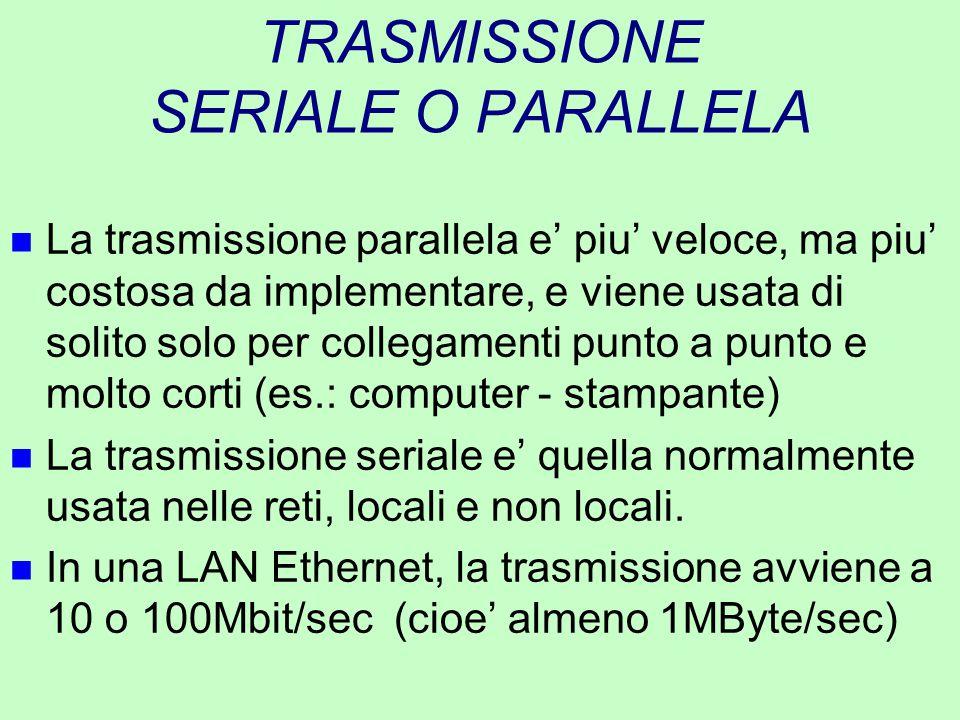 TRASMISSIONE SERIALE O PARALLELA n La trasmissione parallela e' piu' veloce, ma piu' costosa da implementare, e viene usata di solito solo per collega
