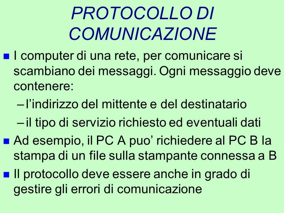 PROTOCOLLO DI COMUNICAZIONE n I computer di una rete, per comunicare si scambiano dei messaggi. Ogni messaggio deve contenere: –l'indirizzo del mitten