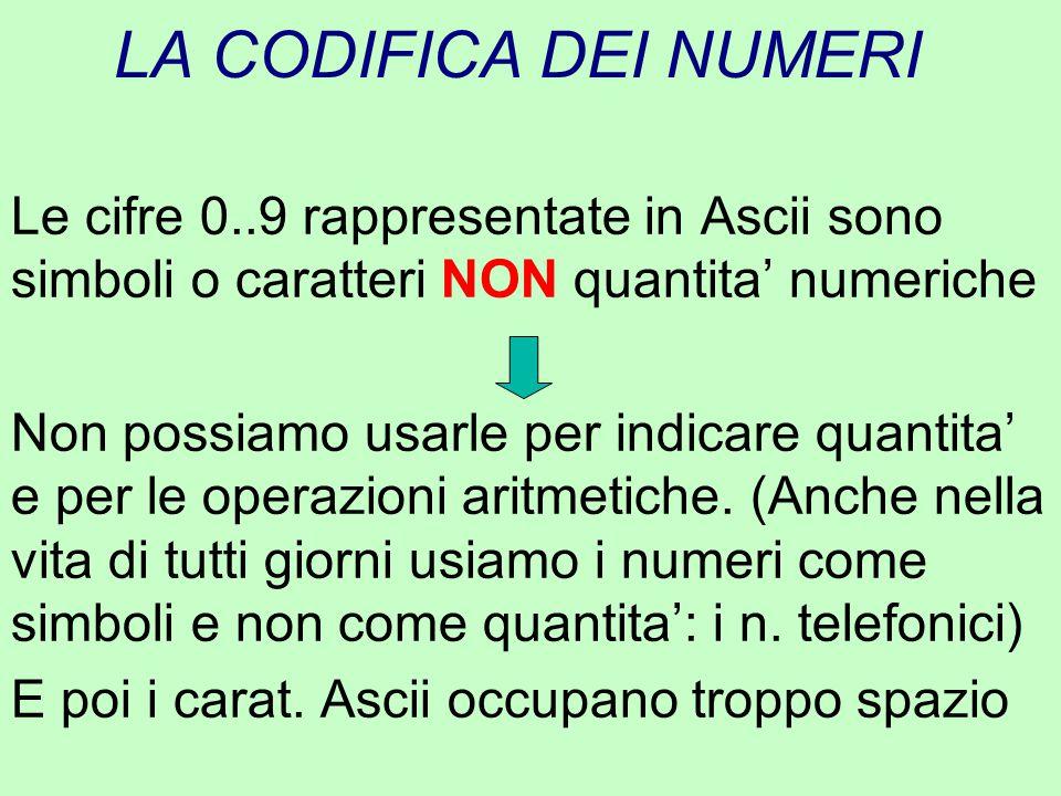 Le cifre 0..9 rappresentate in Ascii sono simboli o caratteri NON quantita' numeriche Non possiamo usarle per indicare quantita' e per le operazioni a