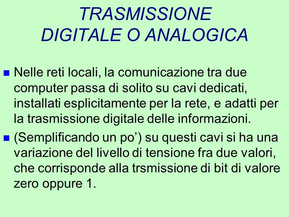 TRASMISSIONE DIGITALE O ANALOGICA n Nelle reti locali, la comunicazione tra due computer passa di solito su cavi dedicati, installati esplicitamente p