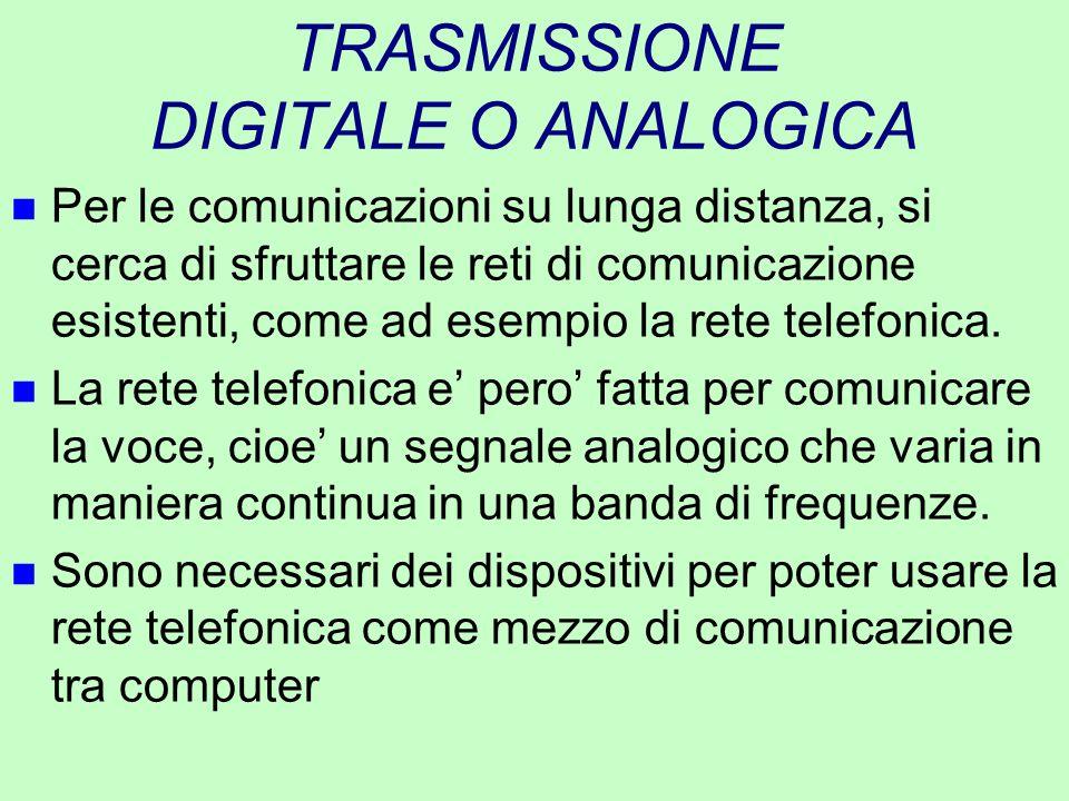 TRASMISSIONE DIGITALE O ANALOGICA n Per le comunicazioni su lunga distanza, si cerca di sfruttare le reti di comunicazione esistenti, come ad esempio