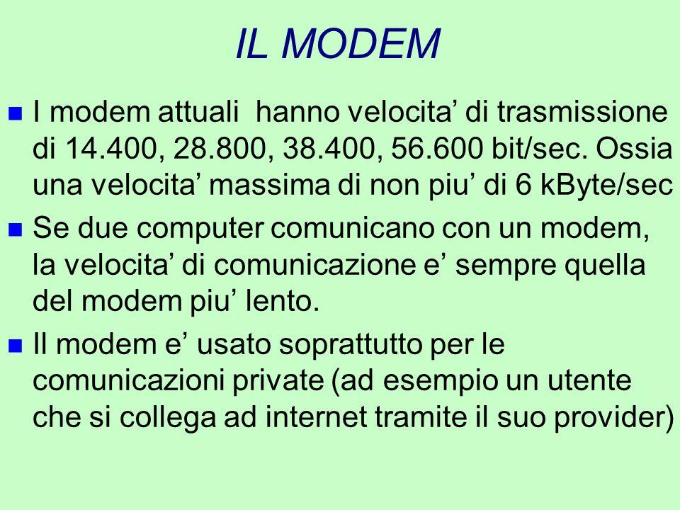 IL MODEM n I modem attuali hanno velocita' di trasmissione di 14.400, 28.800, 38.400, 56.600 bit/sec. Ossia una velocita' massima di non piu' di 6 kBy