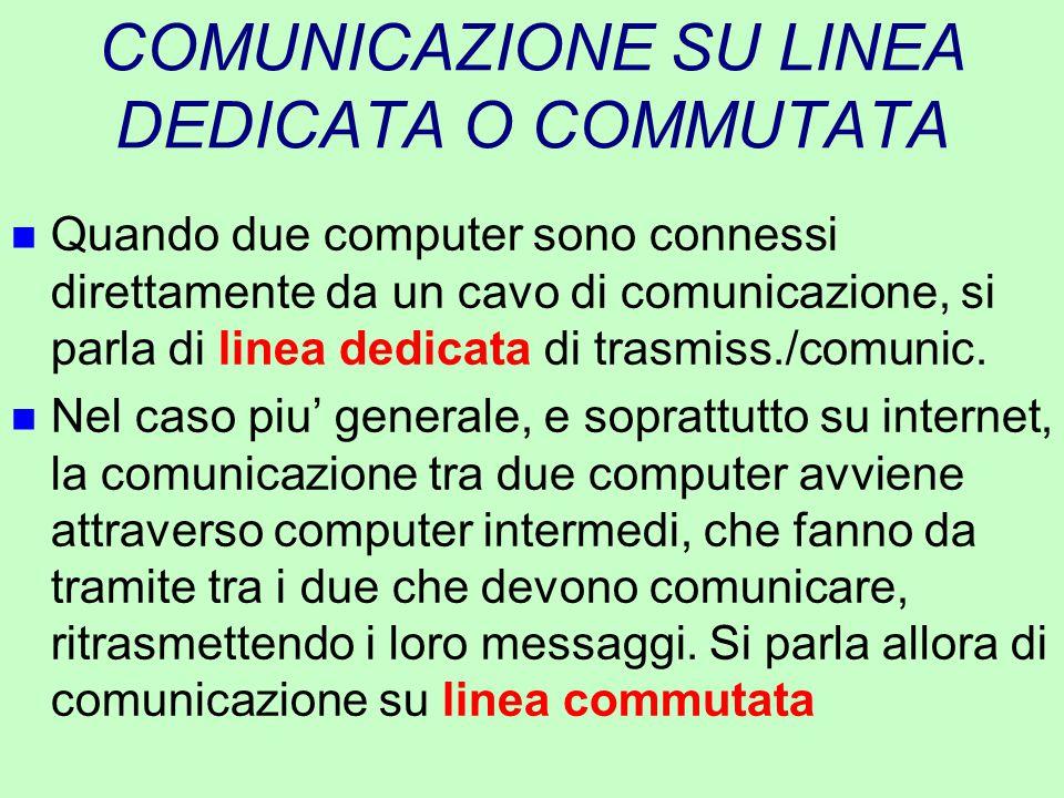 COMUNICAZIONE SU LINEA DEDICATA O COMMUTATA n Quando due computer sono connessi direttamente da un cavo di comunicazione, si parla di linea dedicata d