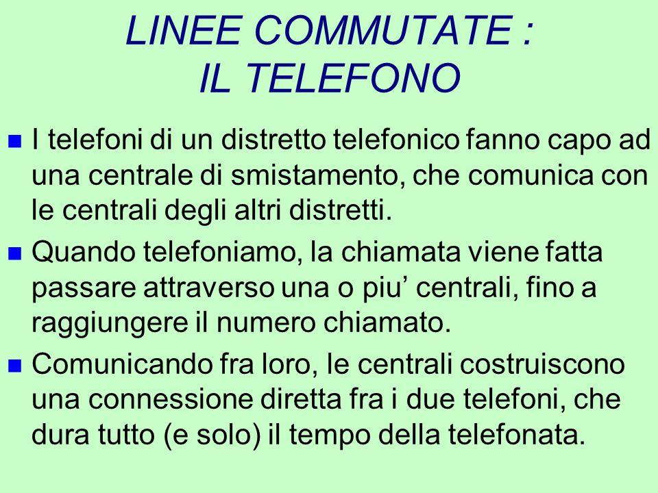 LINEE COMMUTATE : IL TELEFONO n I telefoni di un distretto telefonico fanno capo ad una centrale di smistamento, che comunica con le centrali degli al