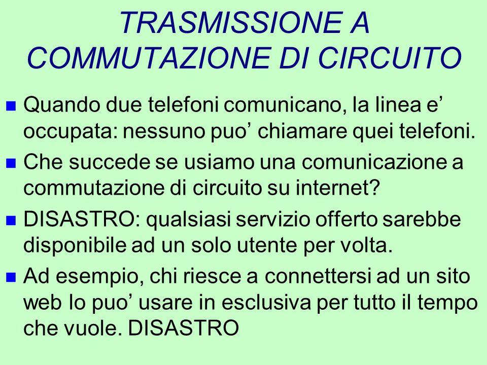 TRASMISSIONE A COMMUTAZIONE DI CIRCUITO n Quando due telefoni comunicano, la linea e' occupata: nessuno puo' chiamare quei telefoni. n Che succede se