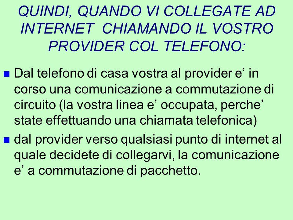 QUINDI, QUANDO VI COLLEGATE AD INTERNET CHIAMANDO IL VOSTRO PROVIDER COL TELEFONO: n Dal telefono di casa vostra al provider e' in corso una comunicaz