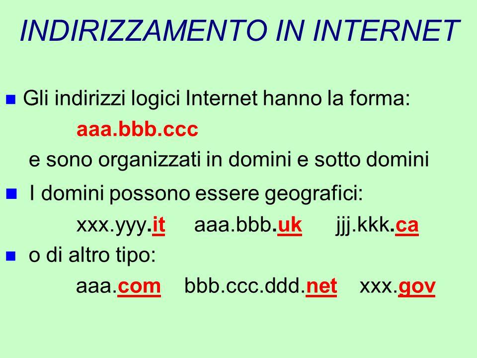 INDIRIZZAMENTO IN INTERNET n Gli indirizzi logici Internet hanno la forma: aaa.bbb.ccc e sono organizzati in domini e sotto domini n I domini possono