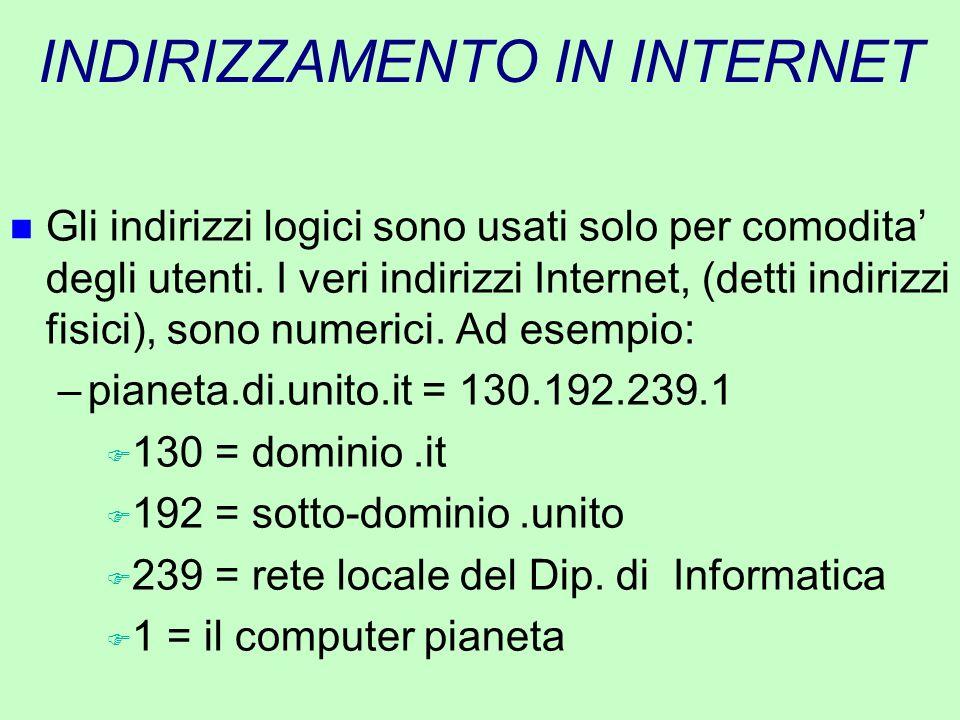 INDIRIZZAMENTO IN INTERNET n Gli indirizzi logici sono usati solo per comodita' degli utenti. I veri indirizzi Internet, (detti indirizzi fisici), son