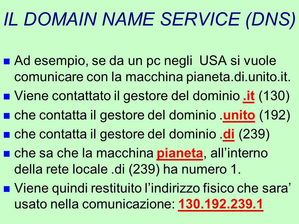 IL DOMAIN NAME SERVICE (DNS) n Ad esempio, se da un pc negli USA si vuole comunicare con la macchina pianeta.di.unito.it. n Viene contattato il gestor