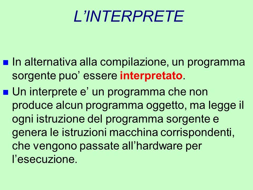 L'INTERPRETE n In alternativa alla compilazione, un programma sorgente puo' essere interpretato. n Un interprete e' un programma che non produce alcun