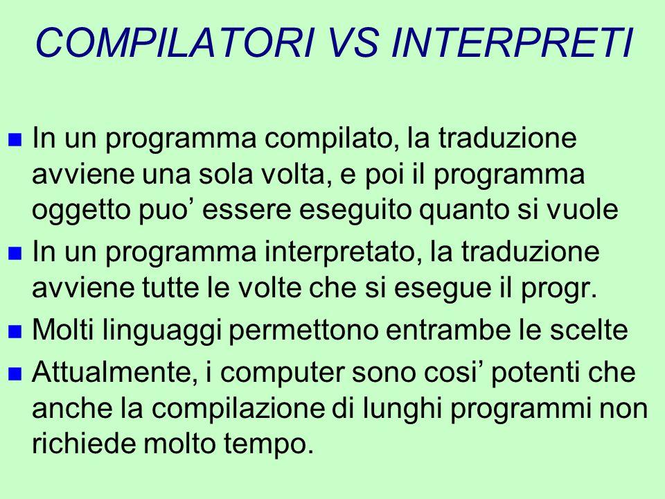 COMPILATORI VS INTERPRETI n In un programma compilato, la traduzione avviene una sola volta, e poi il programma oggetto puo' essere eseguito quanto si