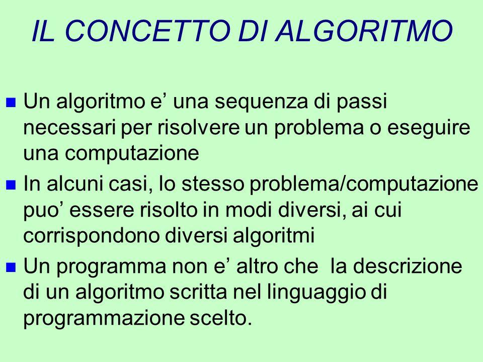 IL CONCETTO DI ALGORITMO n Un algoritmo e' una sequenza di passi necessari per risolvere un problema o eseguire una computazione n In alcuni casi, lo
