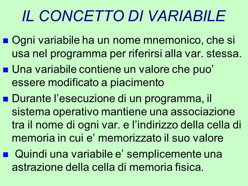 IL CONCETTO DI VARIABILE n Ogni variabile ha un nome mnemonico, che si usa nel programma per riferirsi alla var. stessa. n Una variabile contiene un v