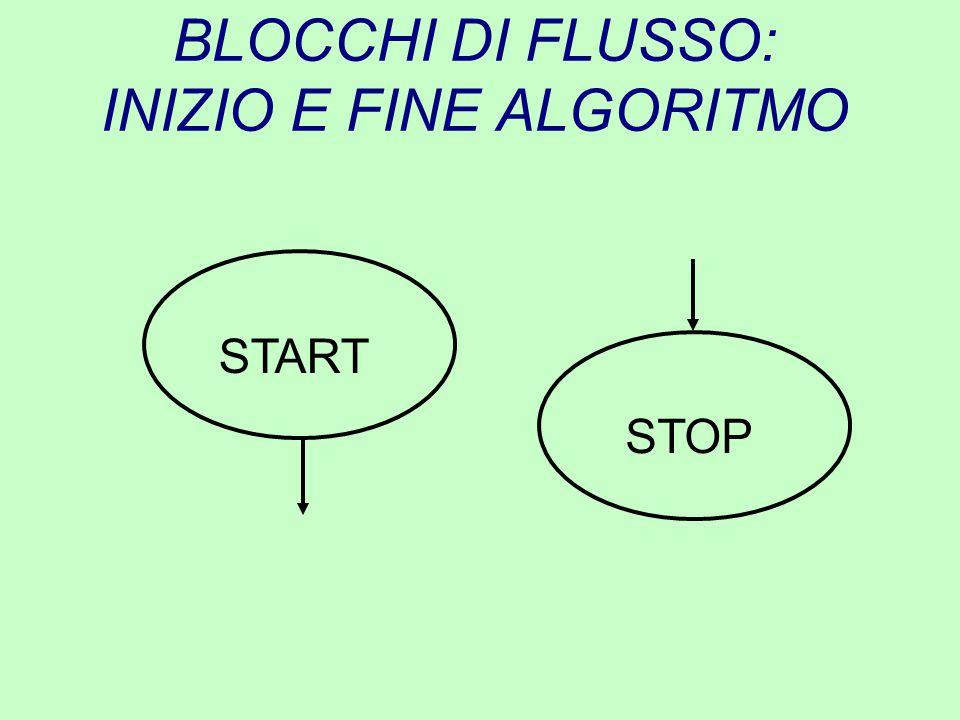 BLOCCHI DI FLUSSO: INIZIO E FINE ALGORITMO START STOP