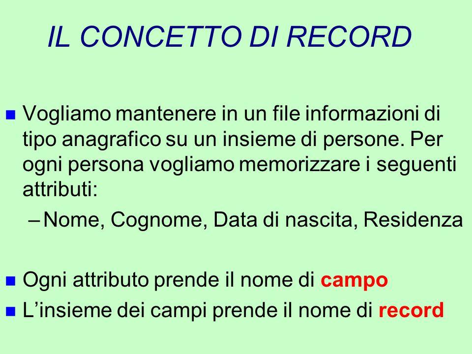 IL CONCETTO DI RECORD n Vogliamo mantenere in un file informazioni di tipo anagrafico su un insieme di persone. Per ogni persona vogliamo memorizzare