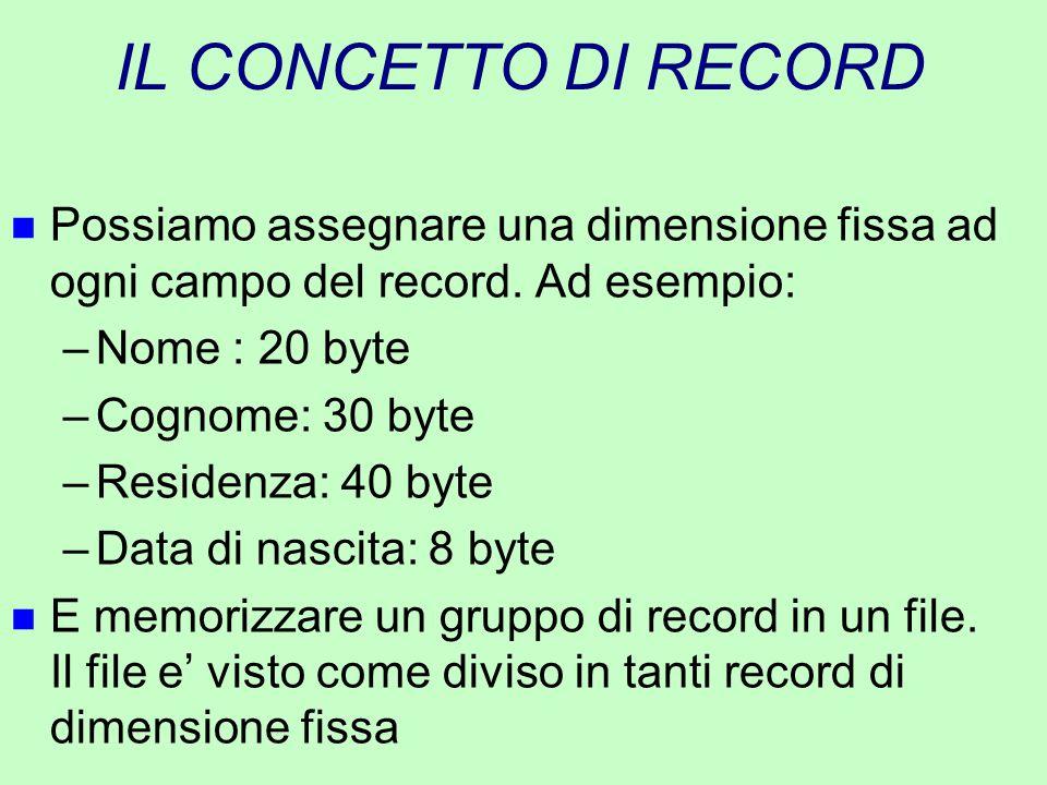 IL CONCETTO DI RECORD n Possiamo assegnare una dimensione fissa ad ogni campo del record. Ad esempio: –Nome : 20 byte –Cognome: 30 byte –Residenza: 40
