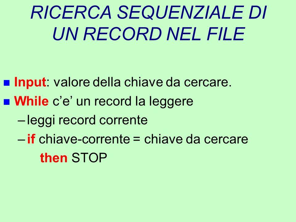 RICERCA SEQUENZIALE DI UN RECORD NEL FILE n Input: valore della chiave da cercare. n While c'e' un record la leggere –leggi record corrente –if chiave