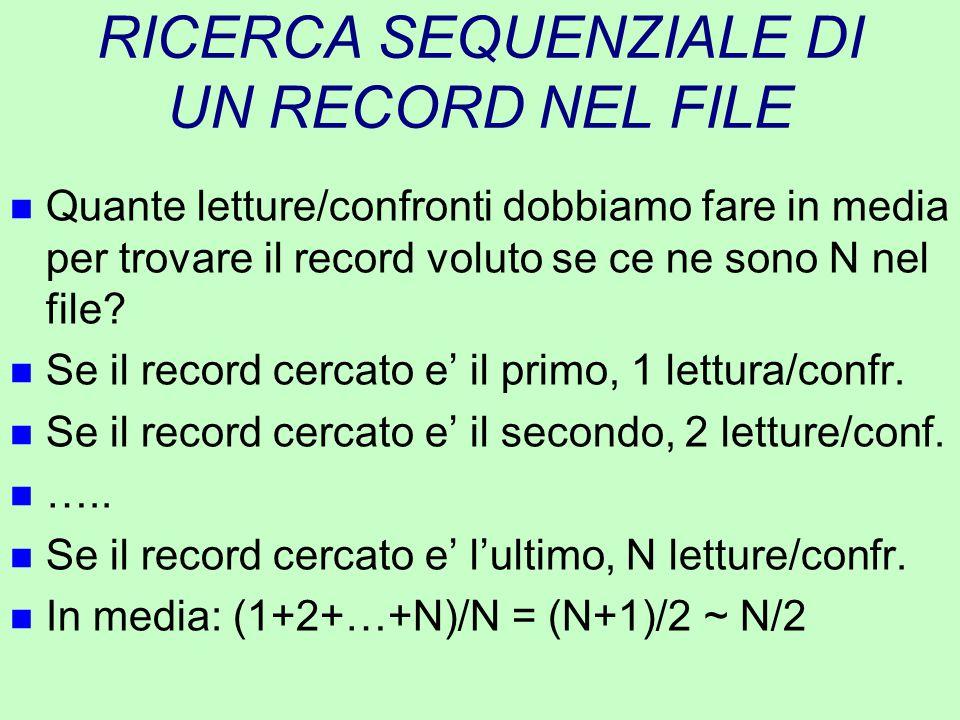 RICERCA SEQUENZIALE DI UN RECORD NEL FILE n Quante letture/confronti dobbiamo fare in media per trovare il record voluto se ce ne sono N nel file? n S