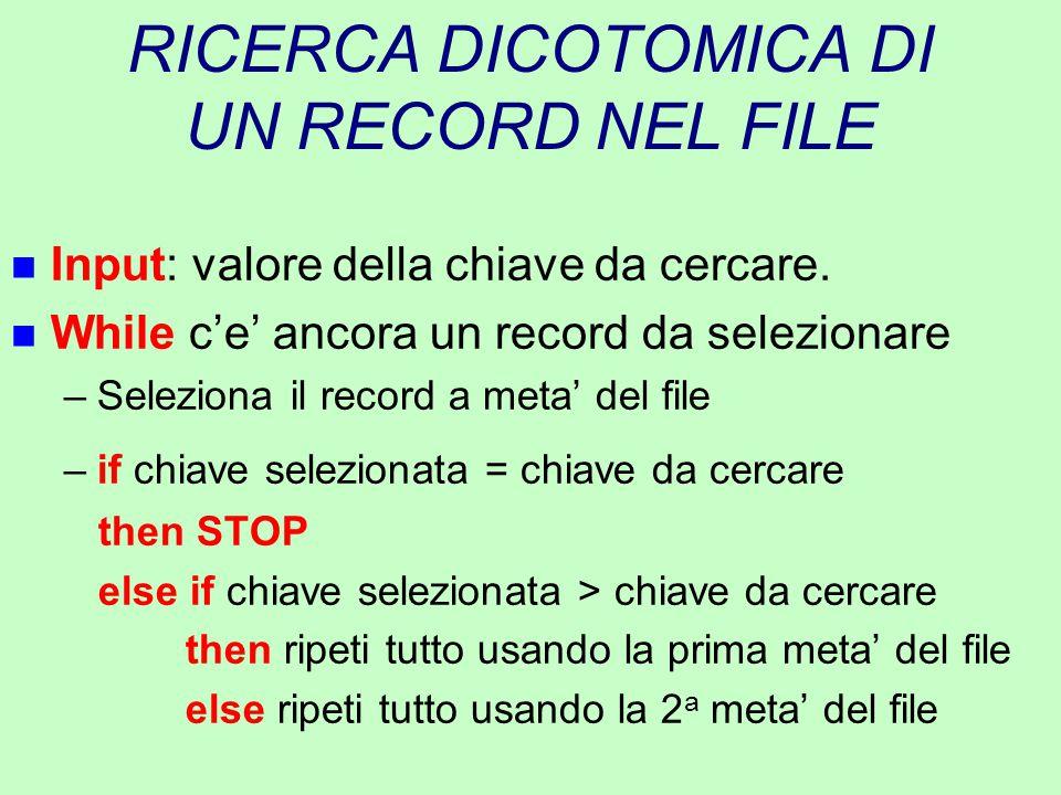 RICERCA DICOTOMICA DI UN RECORD NEL FILE n Input: valore della chiave da cercare. n While c'e' ancora un record da selezionare –Seleziona il record a