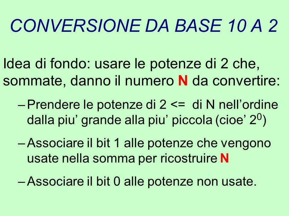 CONVERSIONE DA BASE 10 A 2 Idea di fondo: usare le potenze di 2 che, sommate, danno il numero N da convertire: –Prendere le potenze di 2 <= di N nell'