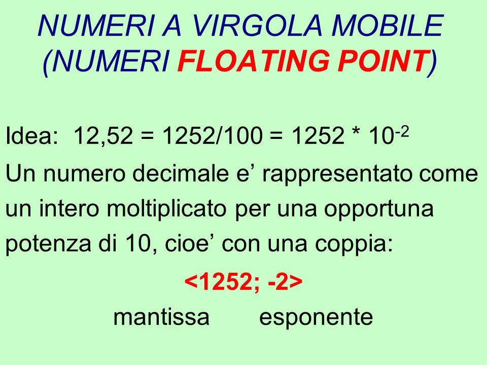 NUMERI A VIRGOLA MOBILE (NUMERI FLOATING POINT) Idea: 12,52 = 1252/100 = 1252 * 10 -2 Un numero decimale e' rappresentato come un intero moltiplicato