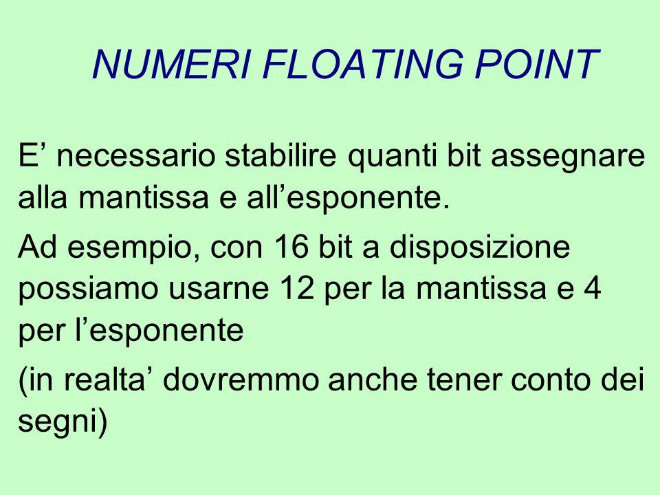 NUMERI FLOATING POINT E' necessario stabilire quanti bit assegnare alla mantissa e all'esponente. Ad esempio, con 16 bit a disposizione possiamo usarn