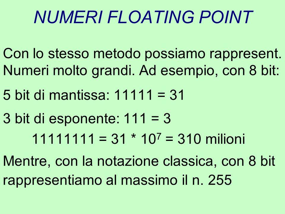 NUMERI FLOATING POINT Con lo stesso metodo possiamo rappresent. Numeri molto grandi. Ad esempio, con 8 bit: 5 bit di mantissa: 11111 = 31 3 bit di esp