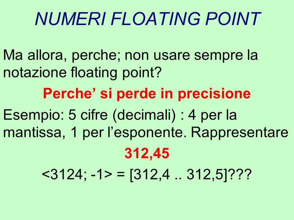 NUMERI FLOATING POINT Ma allora, perche; non usare sempre la notazione floating point? Perche' si perde in precisione Esempio: 5 cifre (decimali) : 4