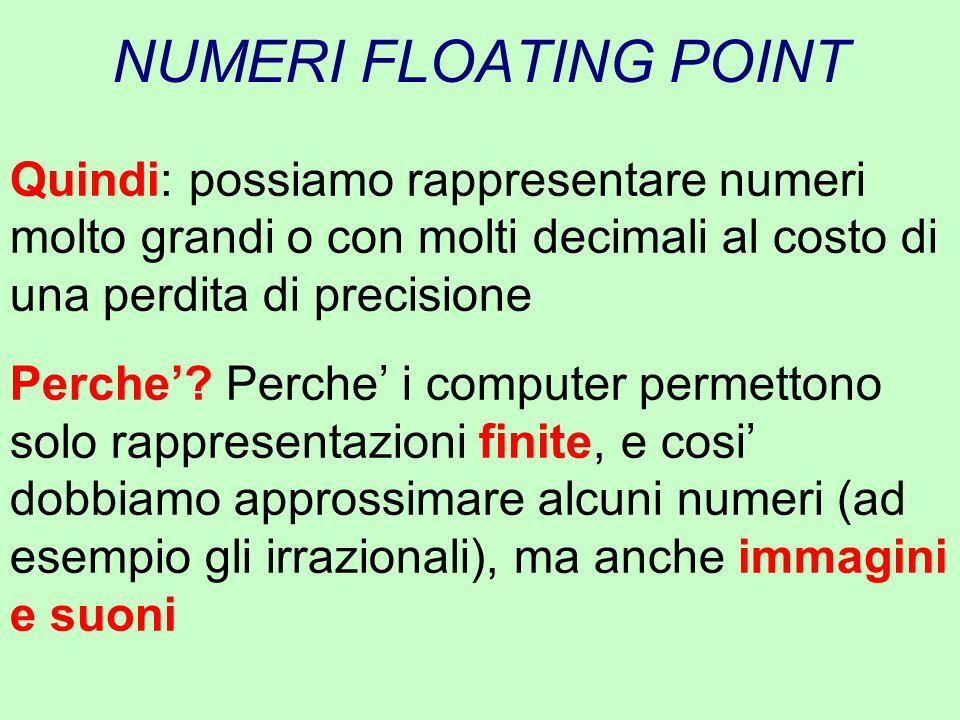 NUMERI FLOATING POINT Quindi: possiamo rappresentare numeri molto grandi o con molti decimali al costo di una perdita di precisione Perche'? Perche' i